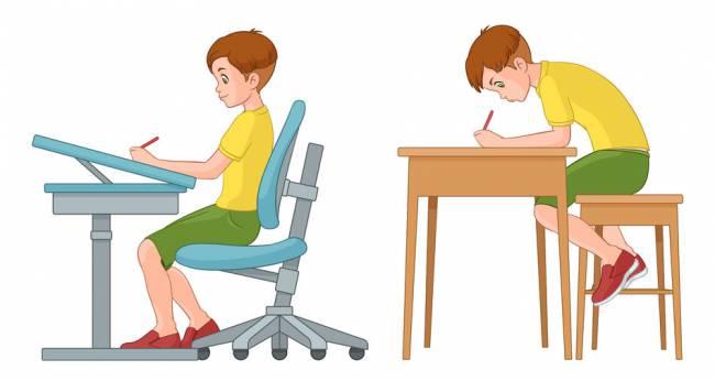 La ergonom a del trabajo qu es y para qu sirve tipos for Para que sirve la ergonomia